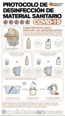 Protocol de desinfecció material sanitari
